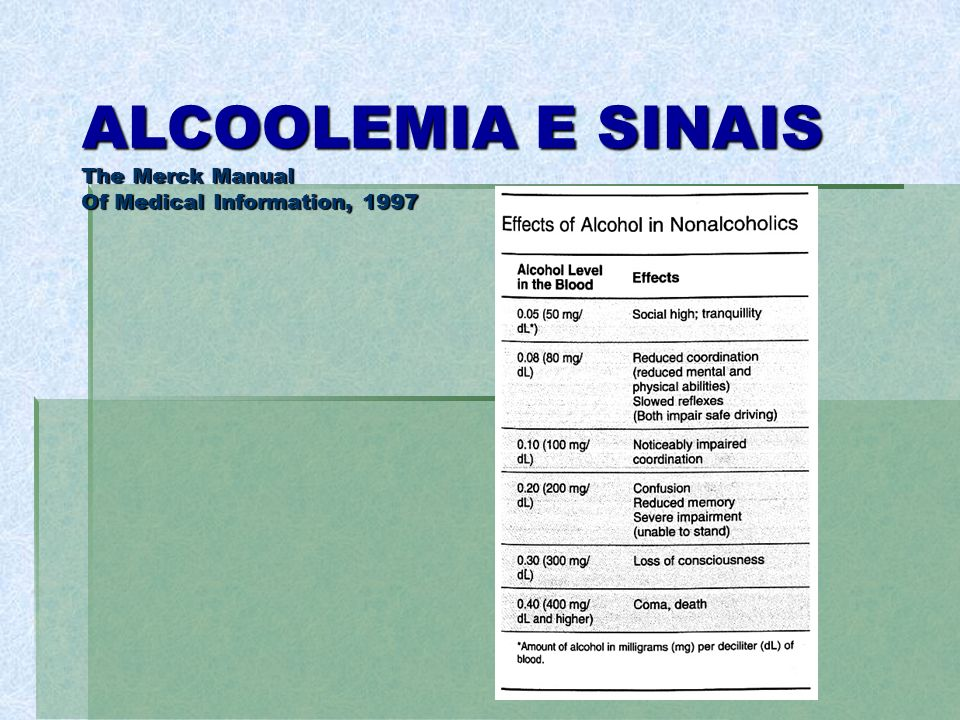 ALCOOLEMIA E SINAIS The Merck Manual Of Medical Information, 1997