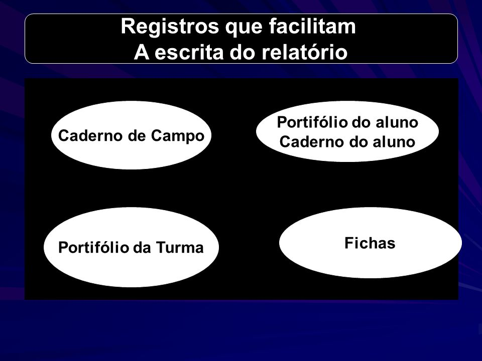 Registros que facilitam