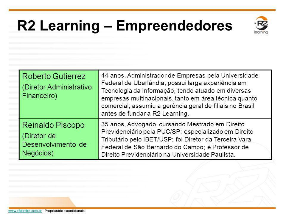 R2 Learning – Empreendedores