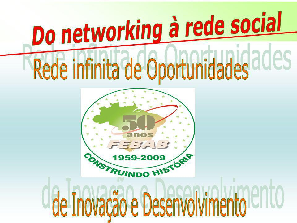 Do networking à rede social