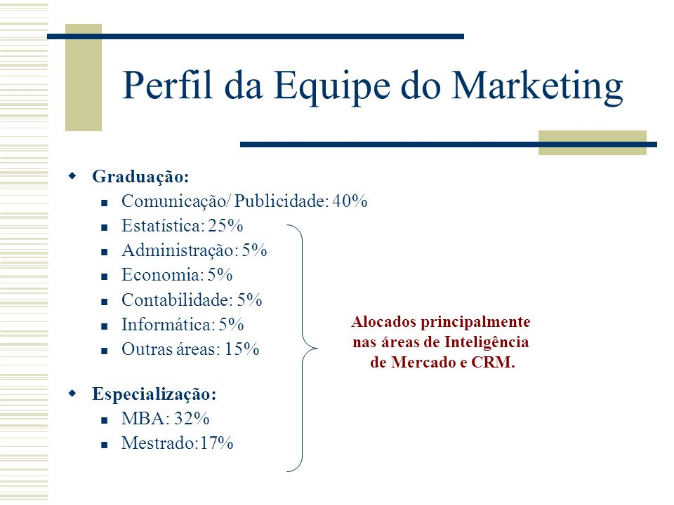 Perfil da Equipe do Marketing