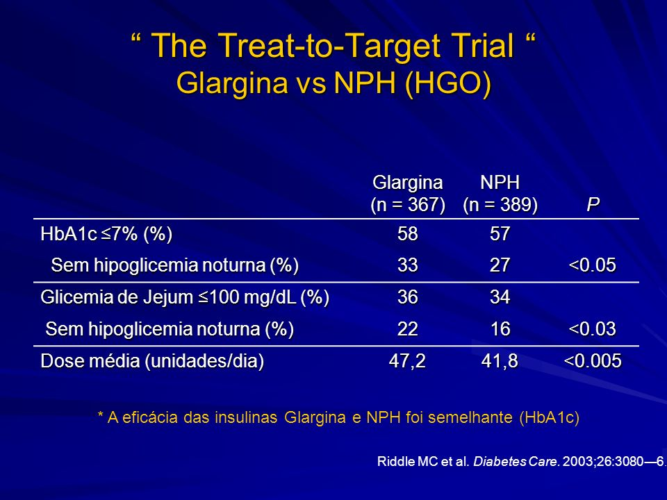 The Treat-to-Target Trial Glargina vs NPH (HGO)
