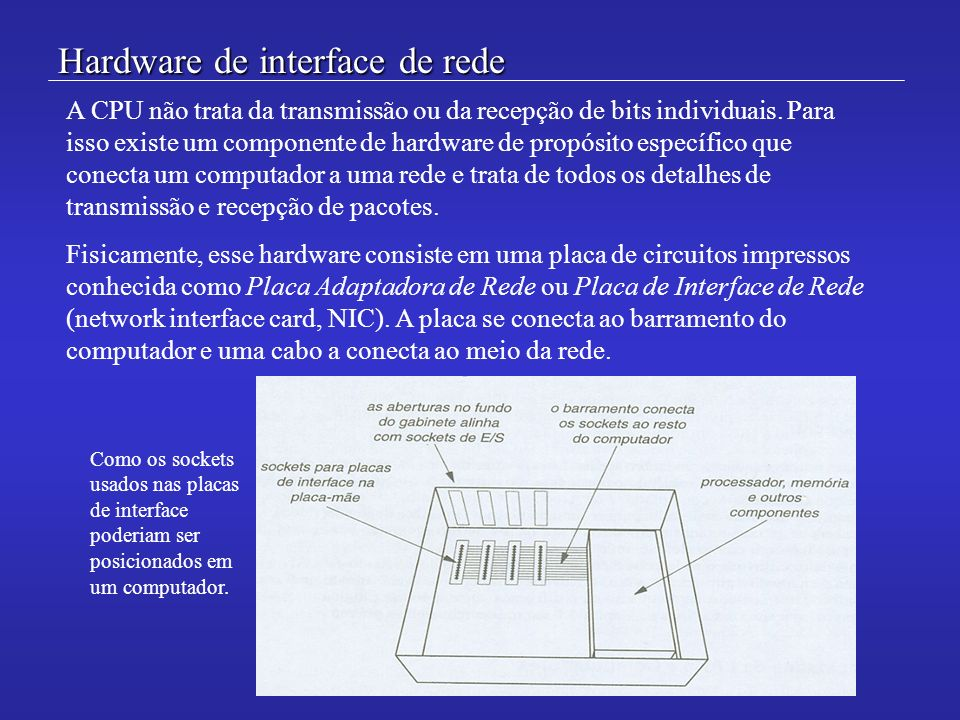 Hardware de interface de rede
