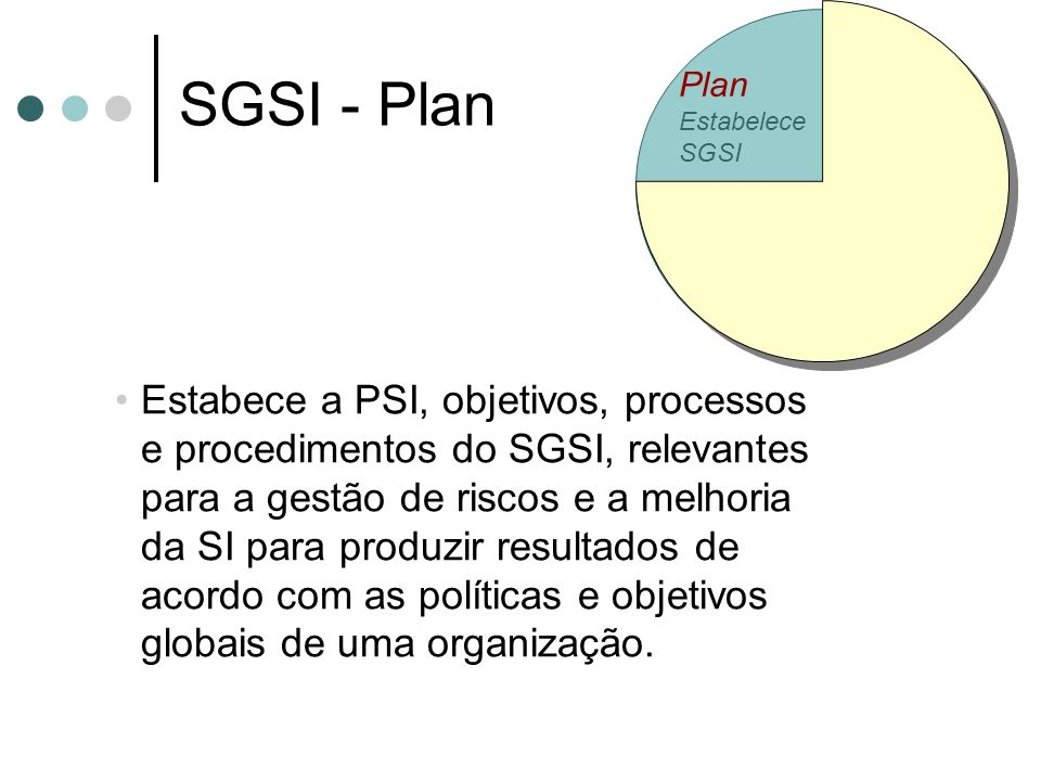 Plan Estabelece. SGSI. SGSI - Plan.
