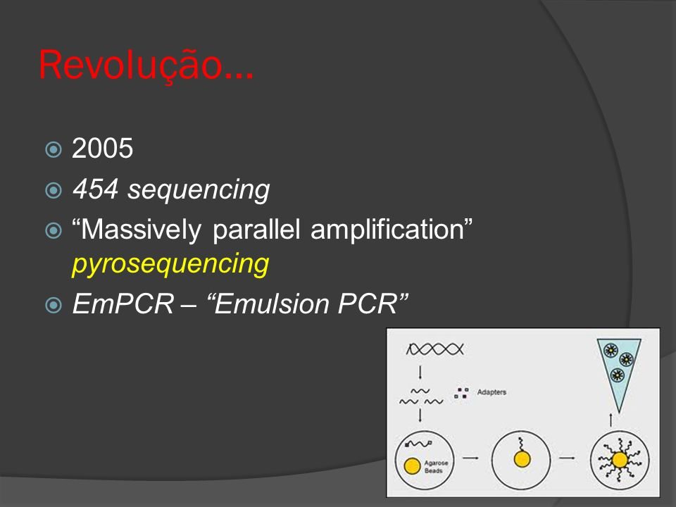 Revolução... 2005. 454 sequencing. Massively parallel amplification pyrosequencing.