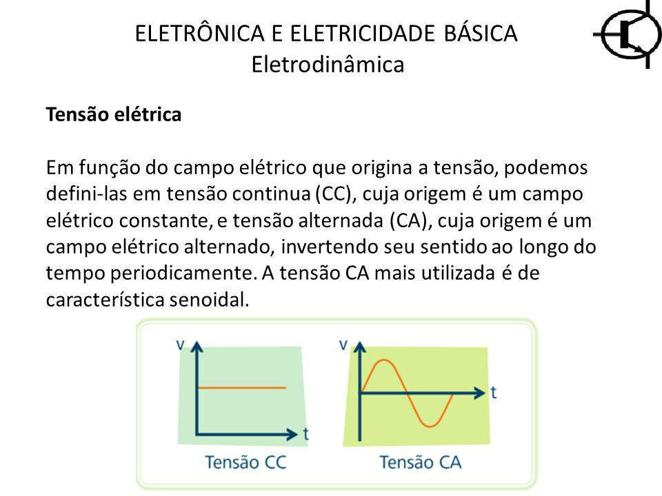 31829021e4c ELETRÔNICA E ELETRICIDADE BÁSICA Eletrodinâmica - ppt carregar