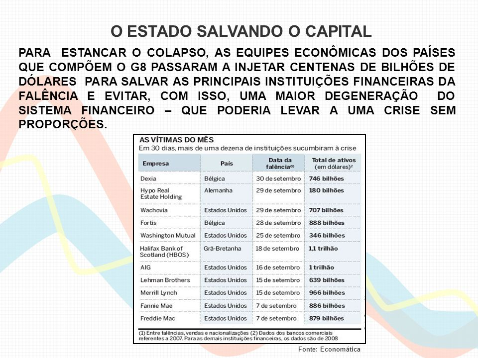 O ESTADO SALVANDO O CAPITAL
