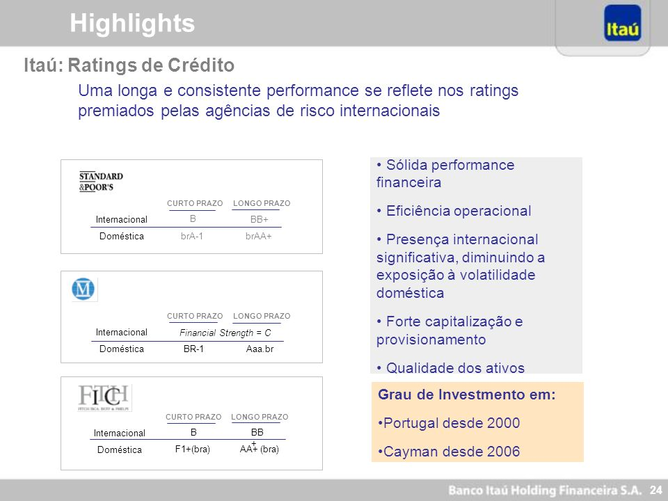 Highlights Itaú: Ratings de Crédito