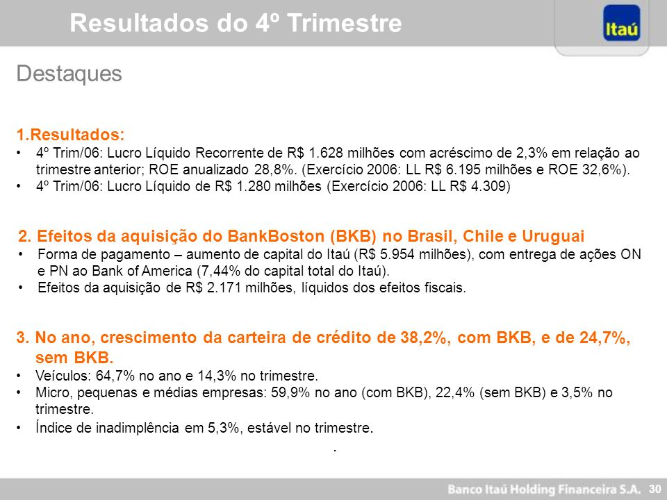 Resultados do 4º Trimestre
