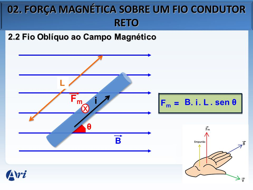 8d593403874 Física Magnetismo – Lei de Faraday Ilan Rodrigues. - ppt video ...