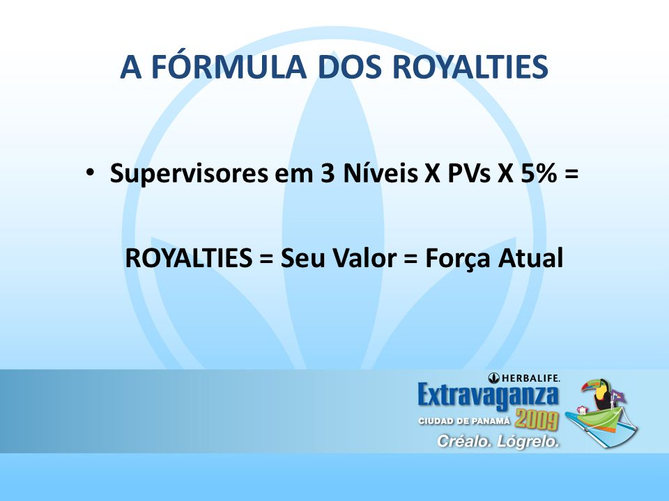 A FÓRMULA DOS ROYALTIES