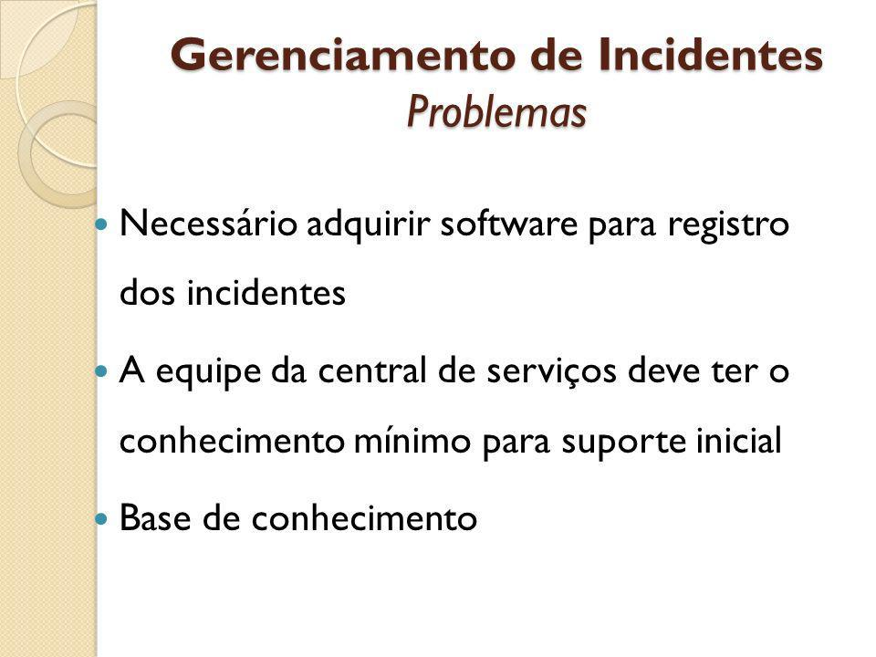 Gerenciamento de Incidentes Problemas