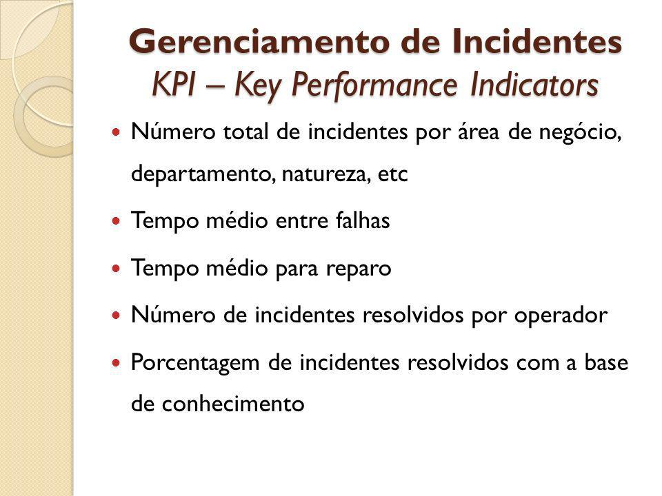 Gerenciamento de Incidentes KPI – Key Performance Indicators