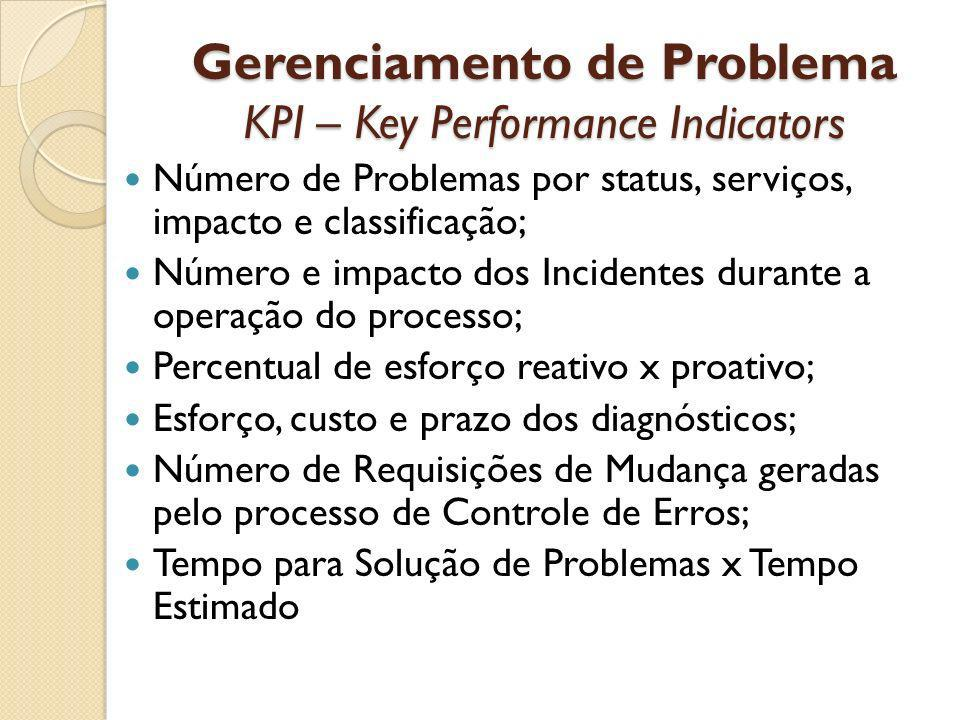 Gerenciamento de Problema KPI – Key Performance Indicators