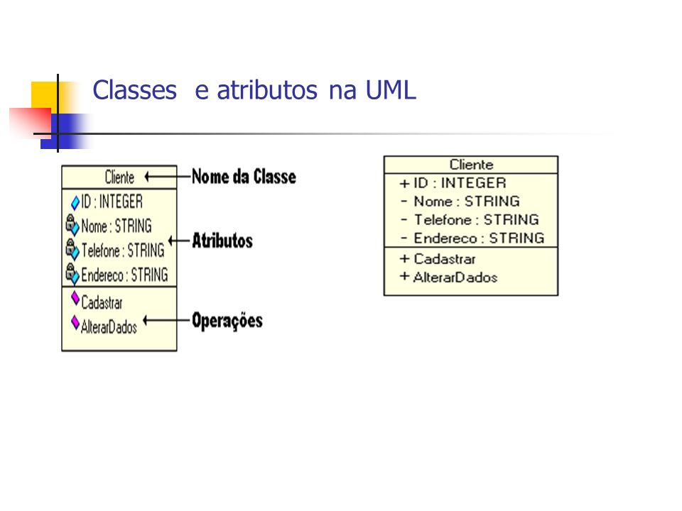 Classes e atributos na UML