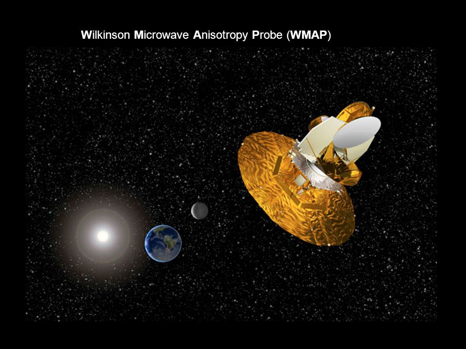 Wilkinson Microwave Anisotropy Probe (WMAP)