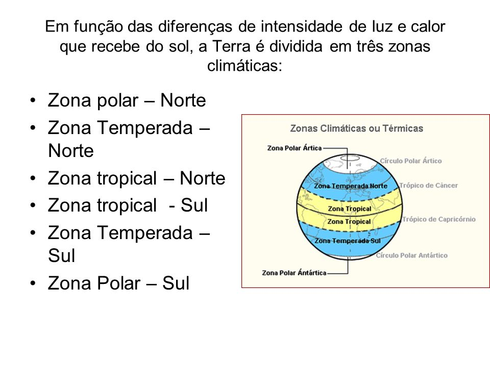 Zona polar – Norte Zona Temperada – Norte Zona tropical – Norte