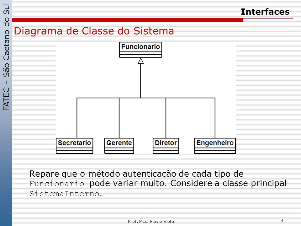 Diagrama de Classe do Sistema