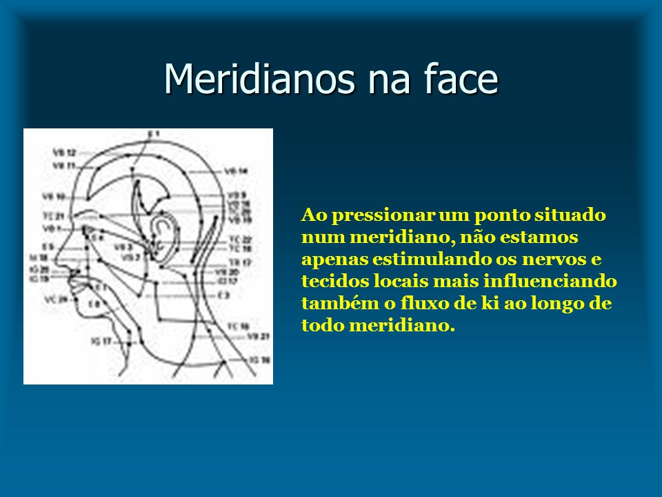 Meridianos na face
