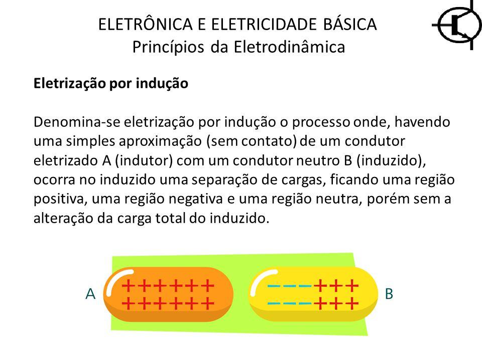855cbf355b9 14 Princípios da Eletrodinâmica ELETRÔNICA E ELETRICIDADE BÁSICA ...