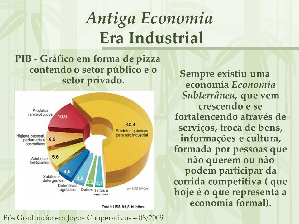 Antiga Economia Era Industrial