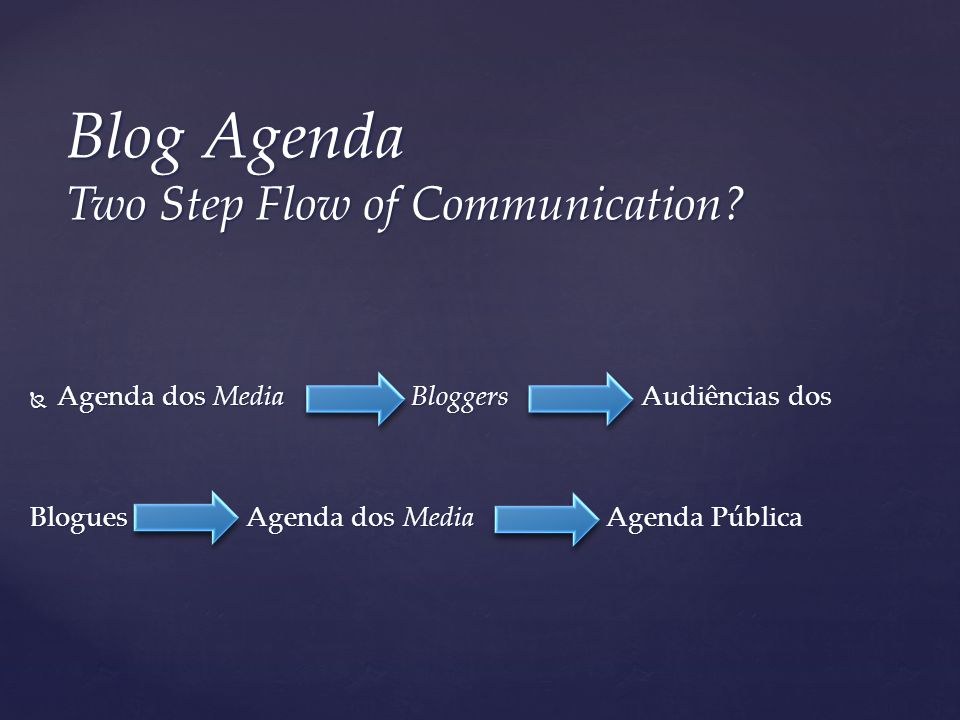 Blog Agenda Two Step Flow of Communication