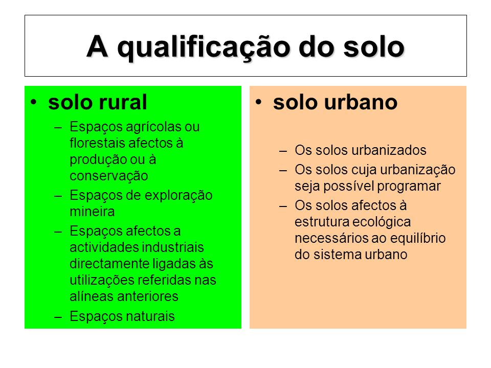 A qualificação do solo solo rural solo urbano