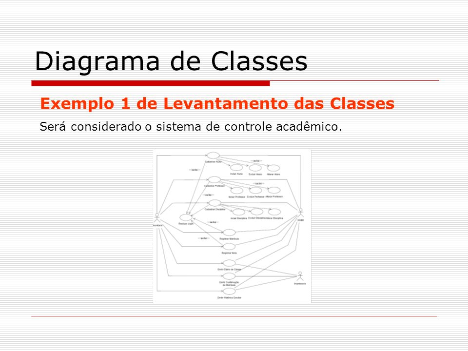 Diagrama de Classes Exemplo 1 de Levantamento das Classes