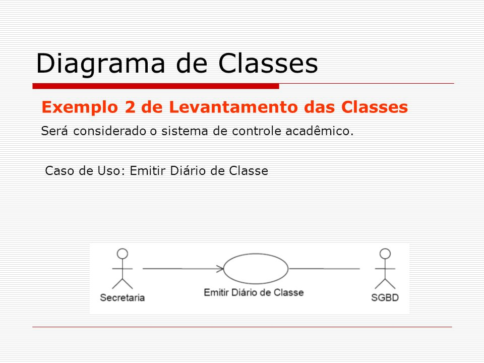 Diagrama de Classes Exemplo 2 de Levantamento das Classes
