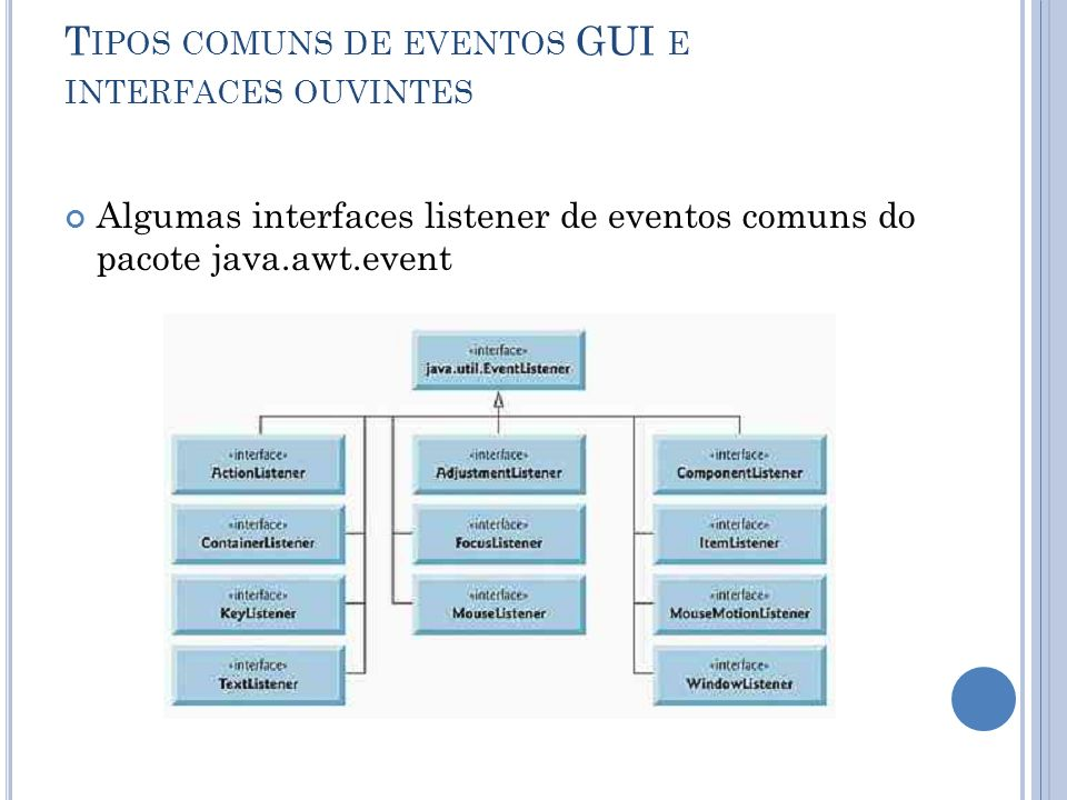 Tipos comuns de eventos GUI e interfaces ouvintes