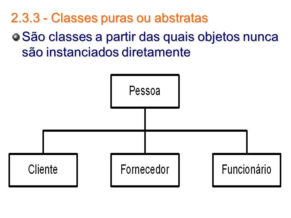 2.3.3 - Classes puras ou abstratas