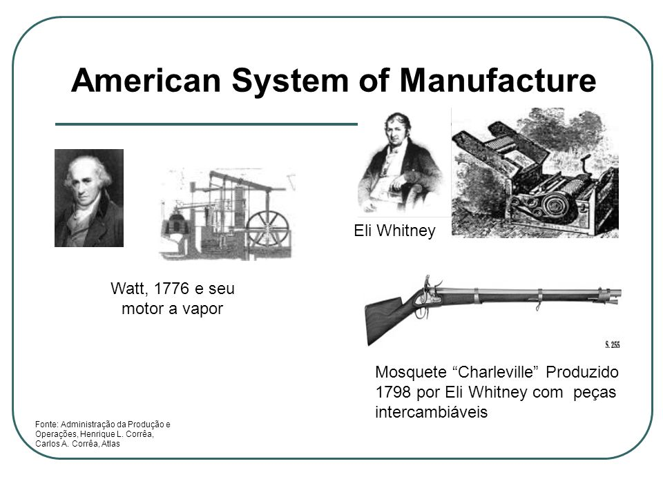 American System of Manufacture