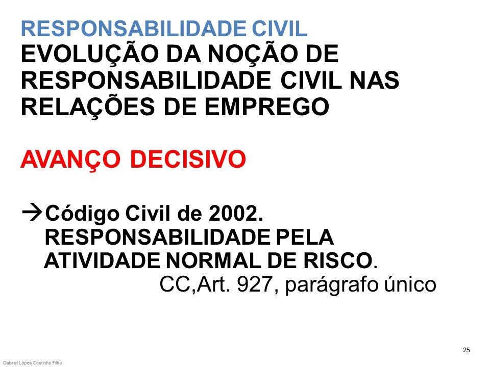 responsabilidade civil abordagem trabalhista aula 1 ppt carregar3874 Codigo Civil Artigo 927 #6