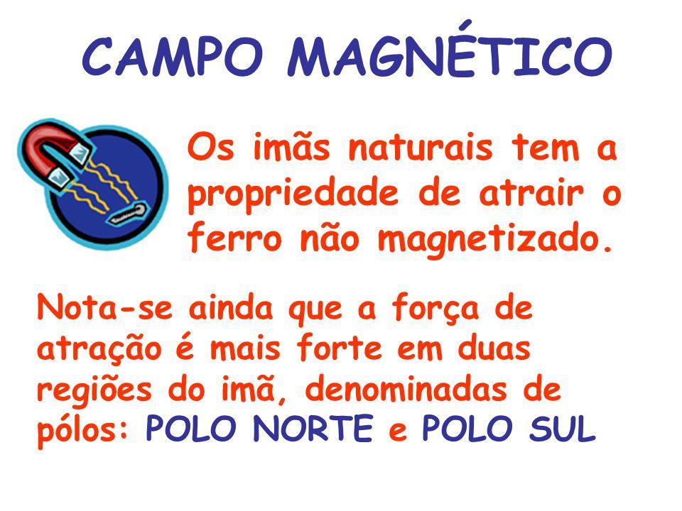 89991330a3f CAMPO MAGNÉTICO Os imãs naturais tem a propriedade de atrair o ferro não  magnetizado.