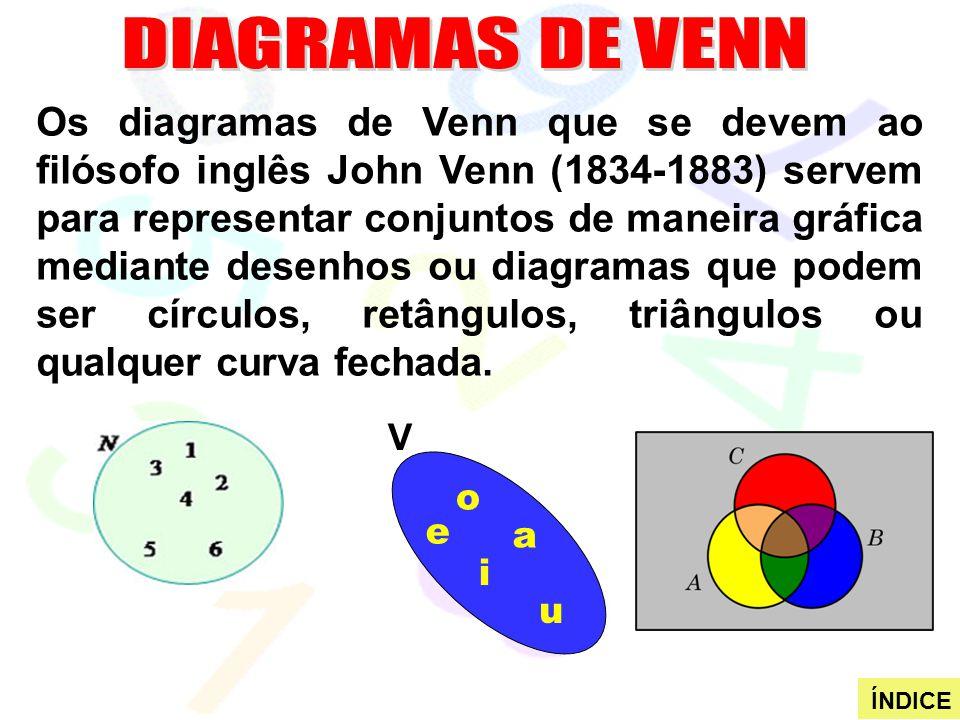 Conjunto um conjunto se pode entender como uma coleo ou 8 diagramas de venn ccuart Choice Image