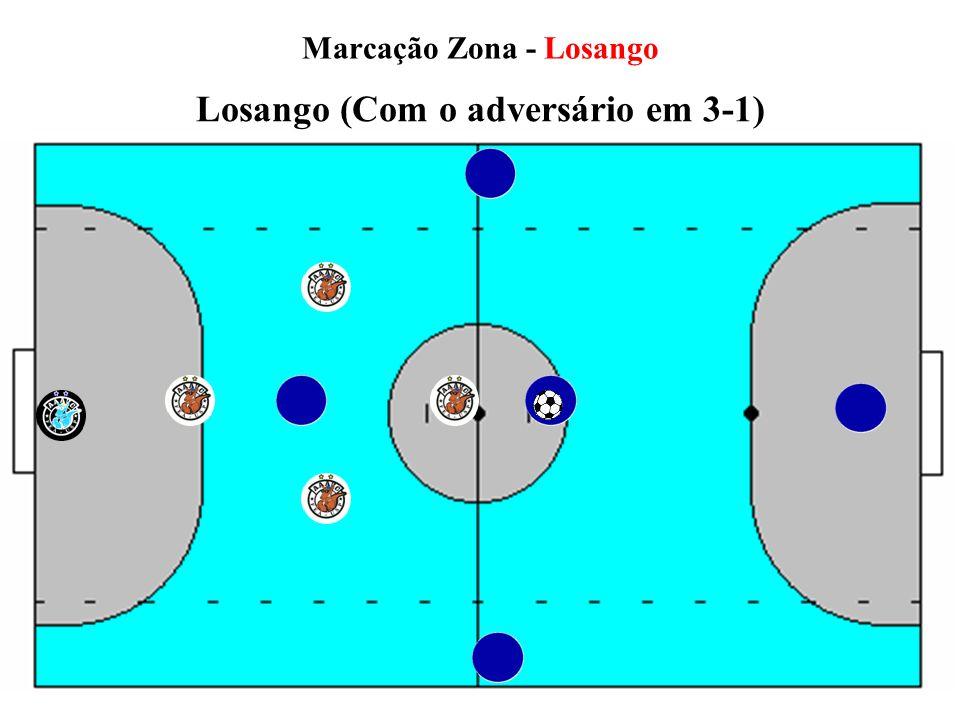 7 Marcação Zona - Losango Losango (Com o adversário em 3-1) 4d9b86057265e