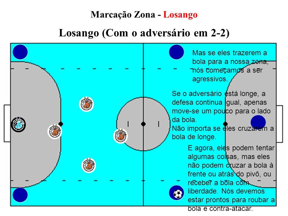 Marcação Zona - Losango Losango (Com o adversário em 3-1 Individual ). 9  Marcação ... 40d456e28aa8d