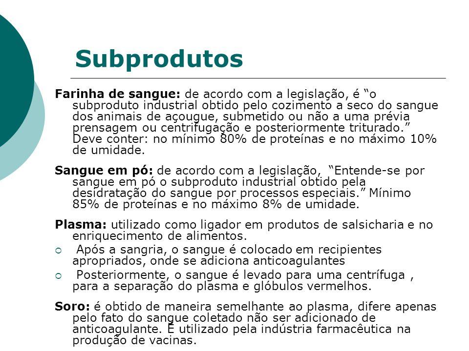 Processos produtivos de derivados de carnes - ppt carregar