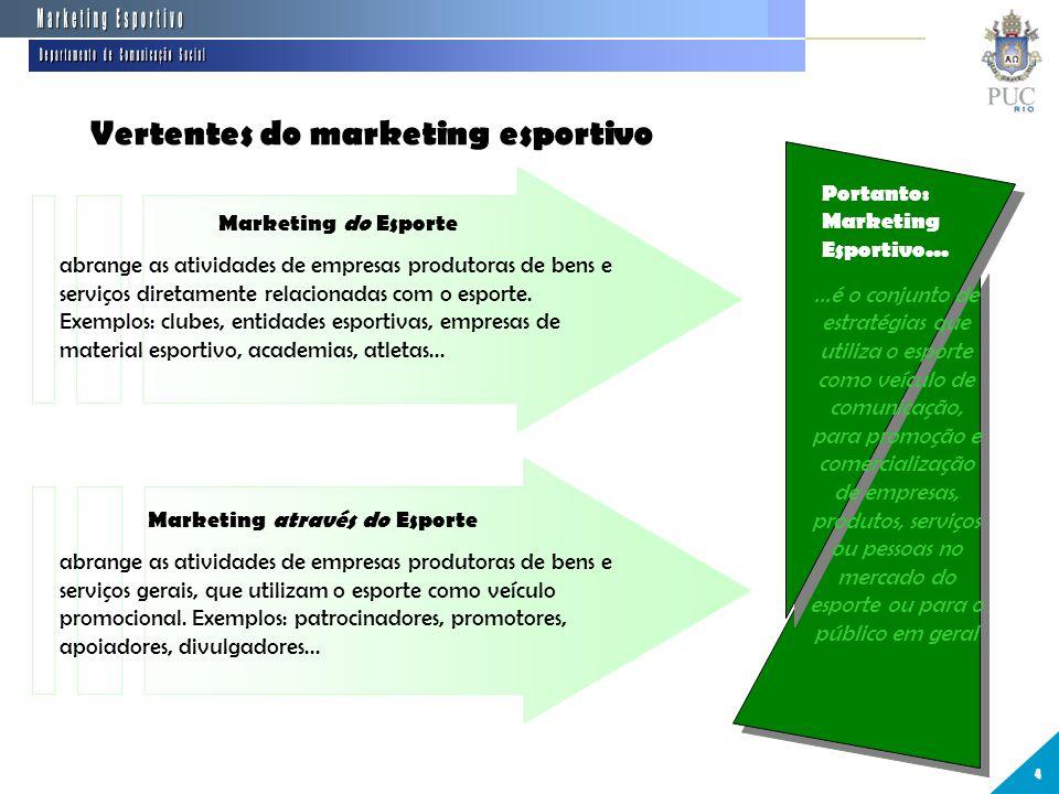 5 Departamento de Comunicação Social Marketing Esportivo Departamento de  Comunicação Social Vertentes do ... fd7f8d395c5bc