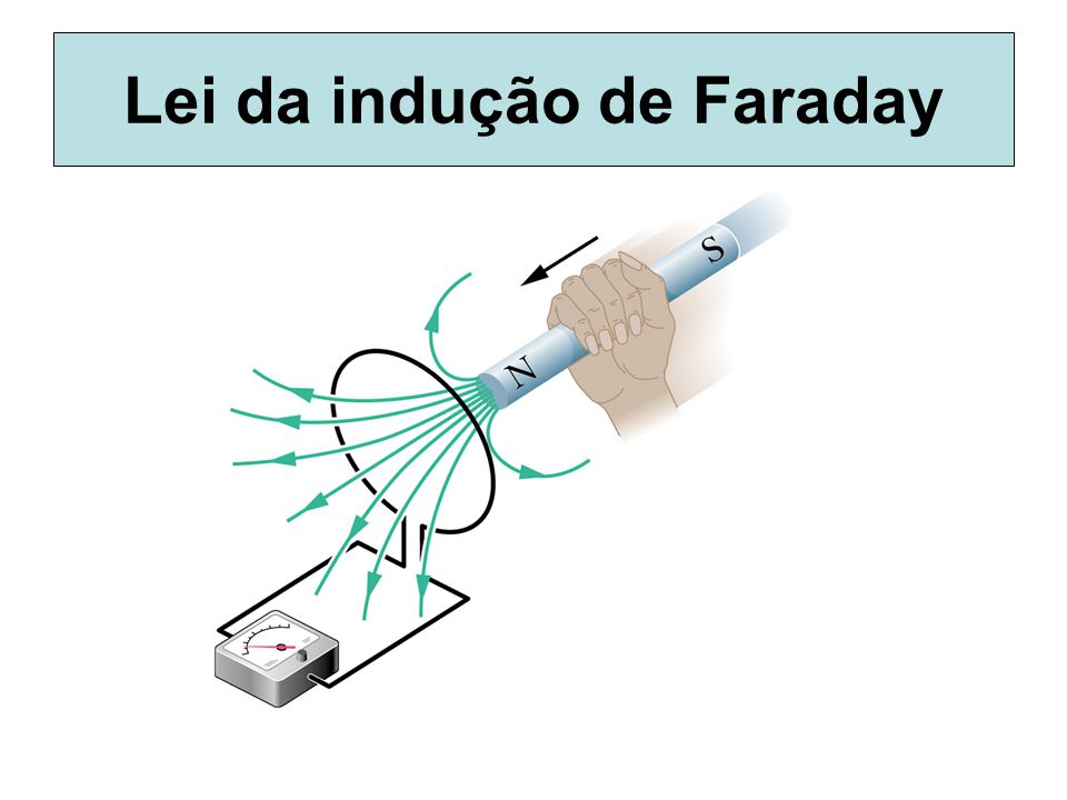 d683edd1353 MINISTÉRIO DA EDUCAÇÃO - ppt carregar