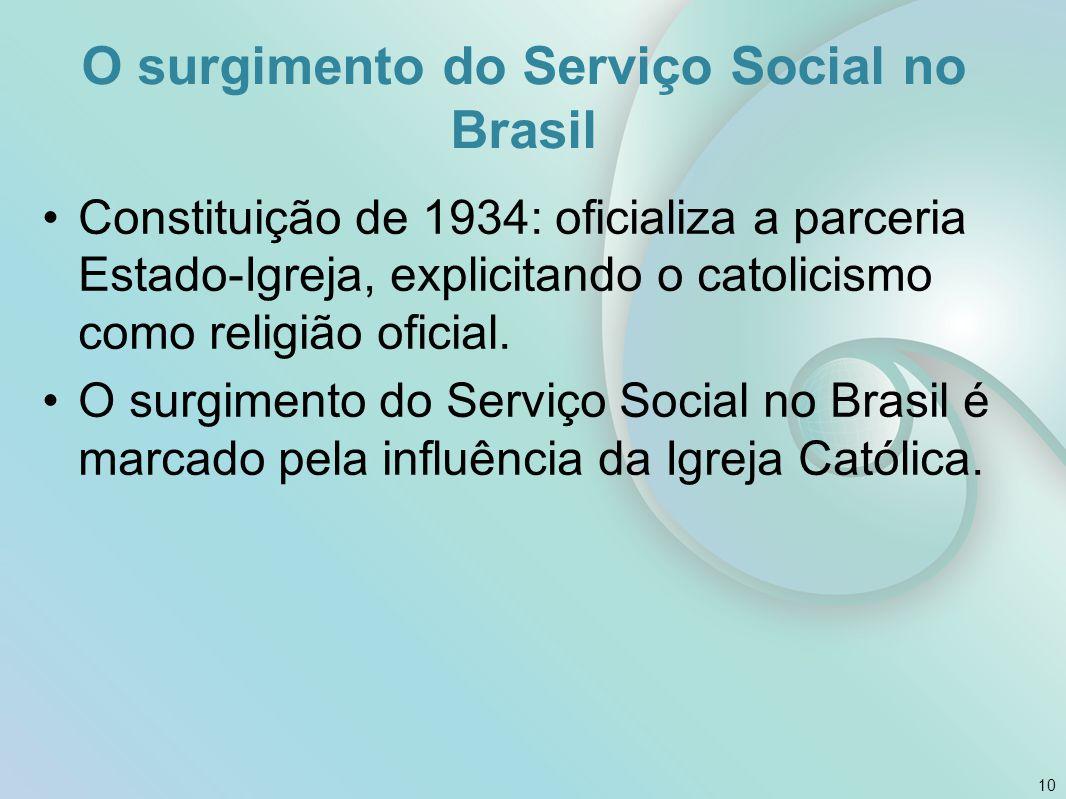 f9944a02db Introdução ao Serviço Social - ppt video online carregar