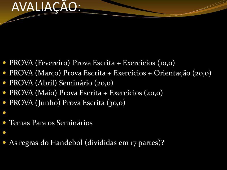 6a93c1d336a99 DISCIPLINA HANDEBOL Aspectos histórico-culturais do handebol no mundo e no  Brasil  origem