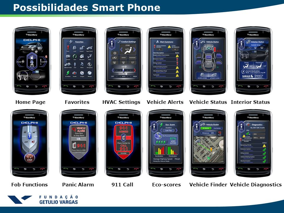 Possibilidades Smart Phone