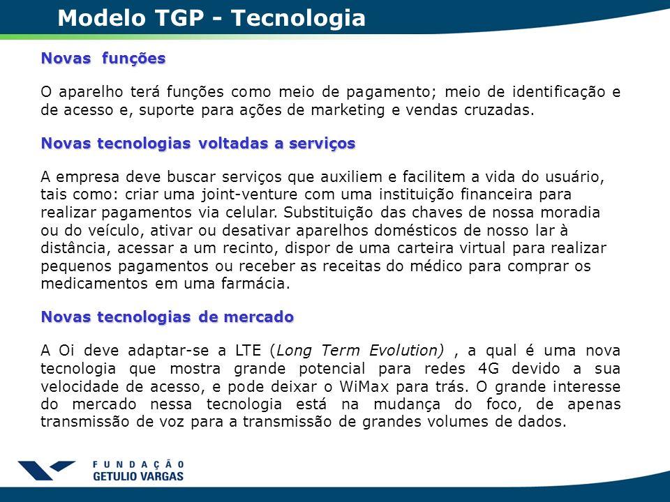 Telecomunicações Novos Modelos De Empresas Ppt Carregar