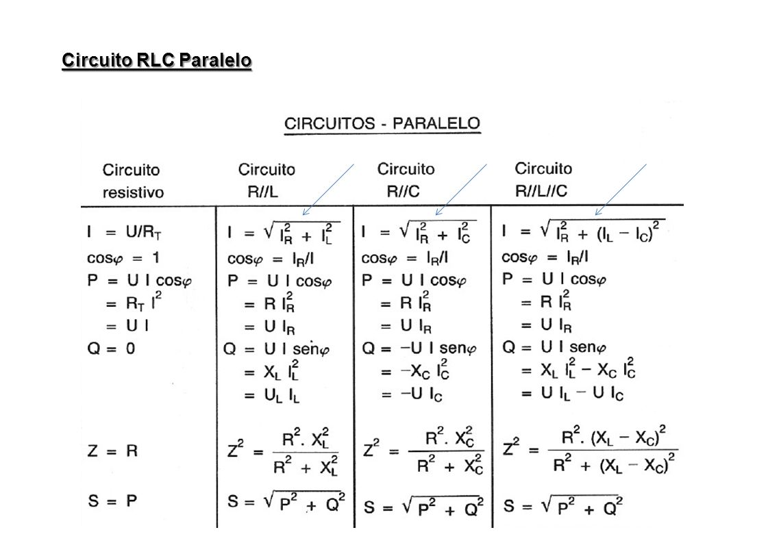 Circuito Rlc : Utnianos teoría de circuitos i dudas circuito rc rlc