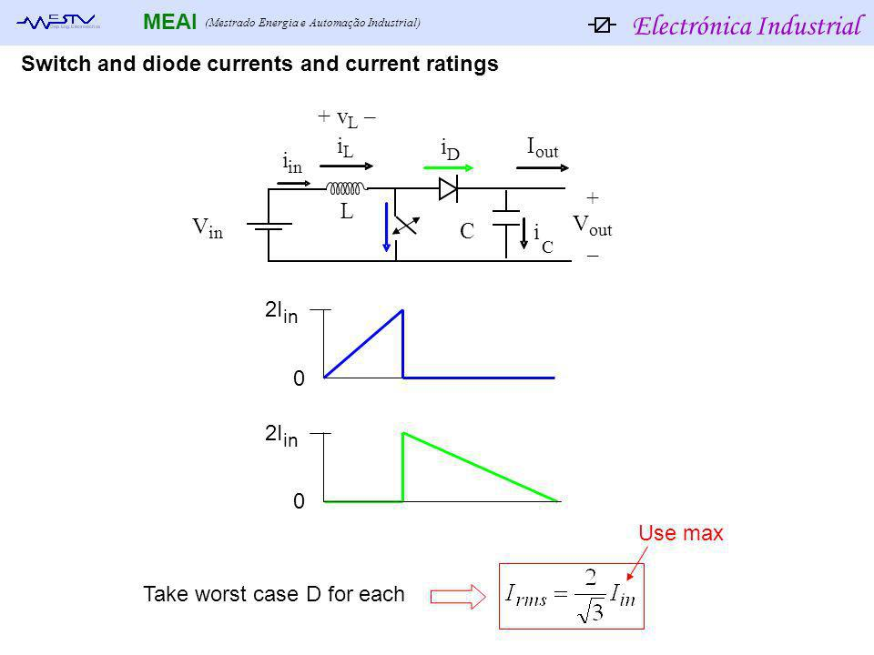 Switch and diode currents and current ratings