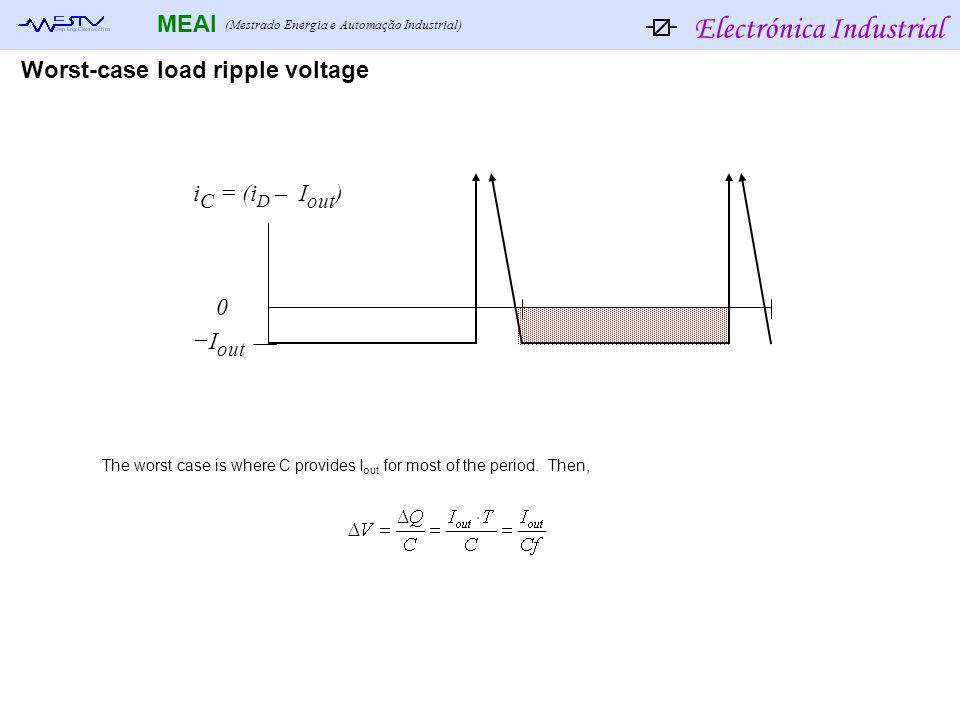 Worst-case load ripple voltage