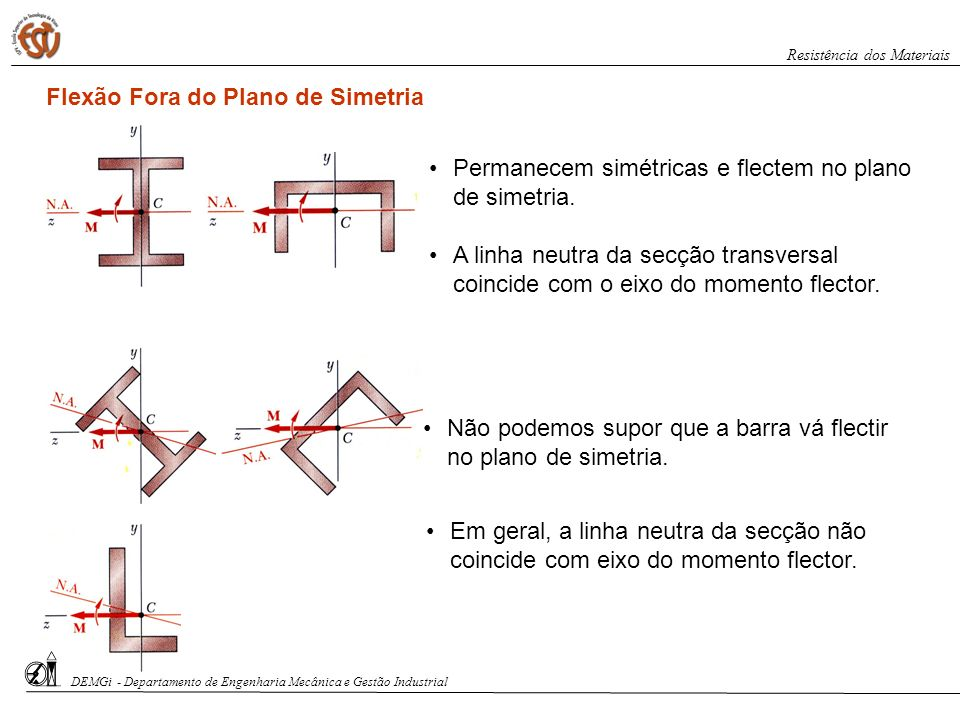 Flexão Fora do Plano de Simetria