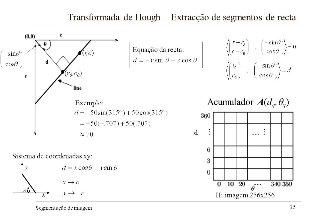 Transformada de Hough – Extracção de segmentos de recta