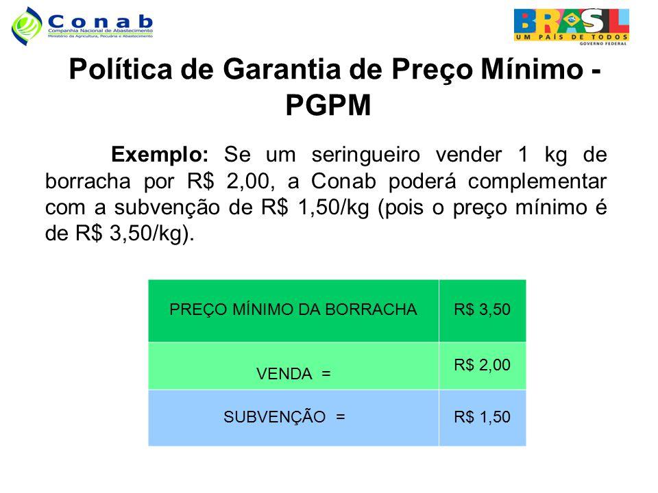 Política de Garantia de Preços Mínimos para Produtos da ... 19db9717dc